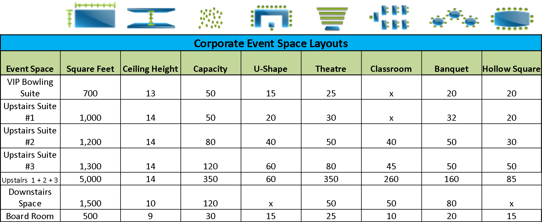 Mount Laurel space layouts